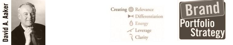 [PDF] Download Brand Portfolio Strategy Free   Unquote Books